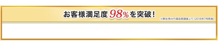 お客様満足度90%を突破!